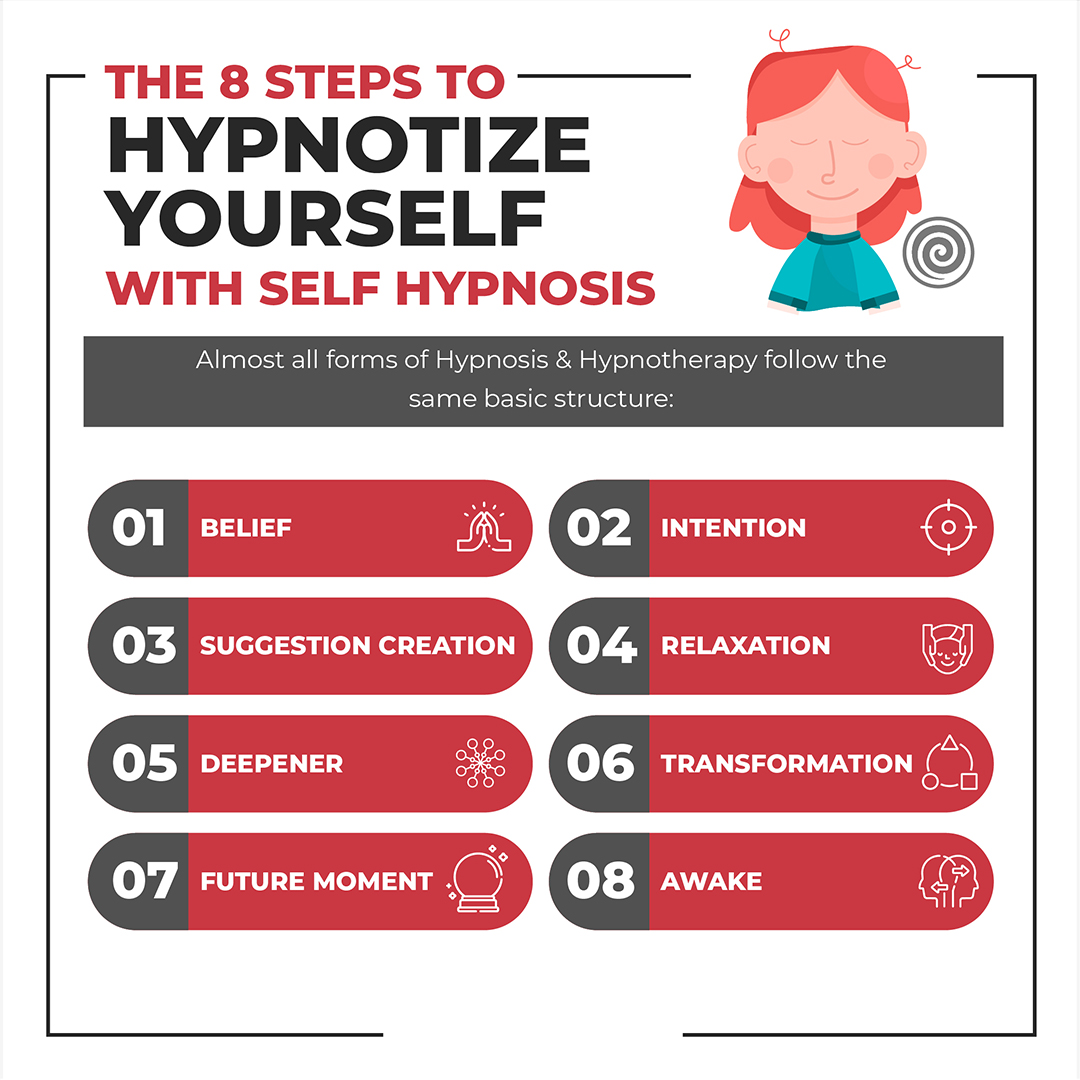 8 steps to hypnotize yourself using self hypnosis list