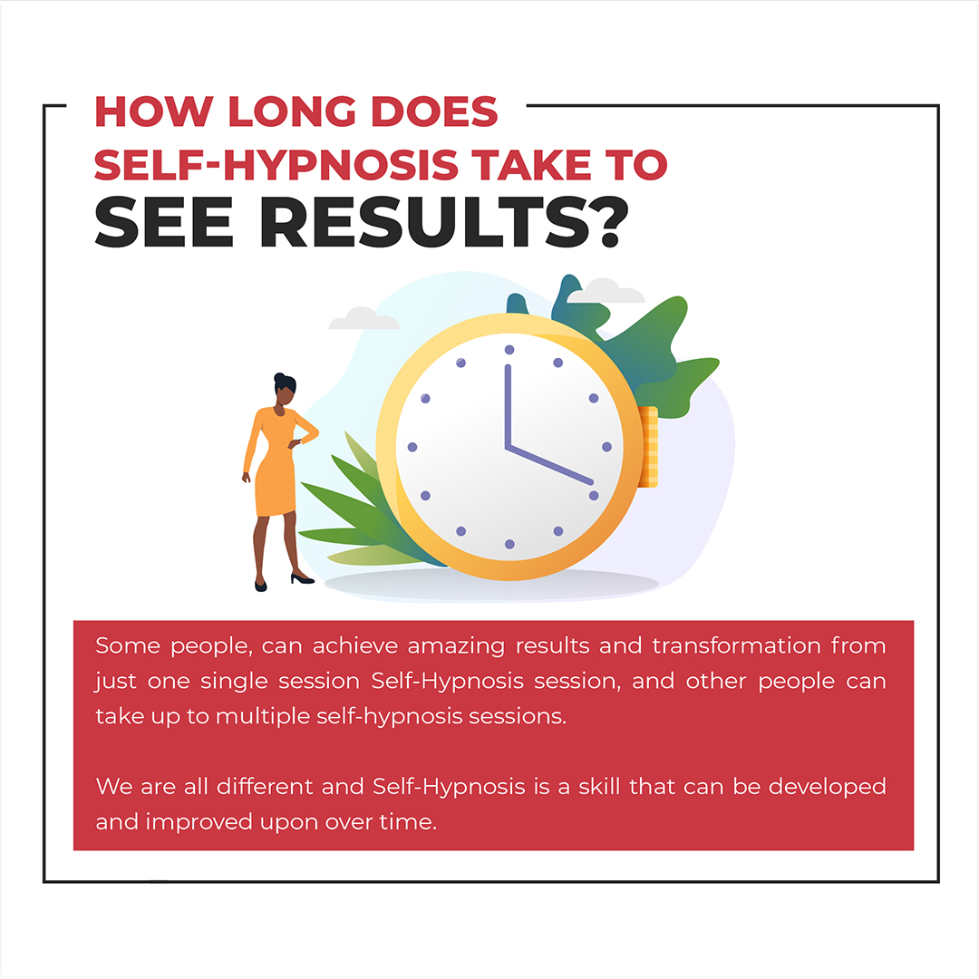 How Long Does Self Hypnosis Take To See Results Image