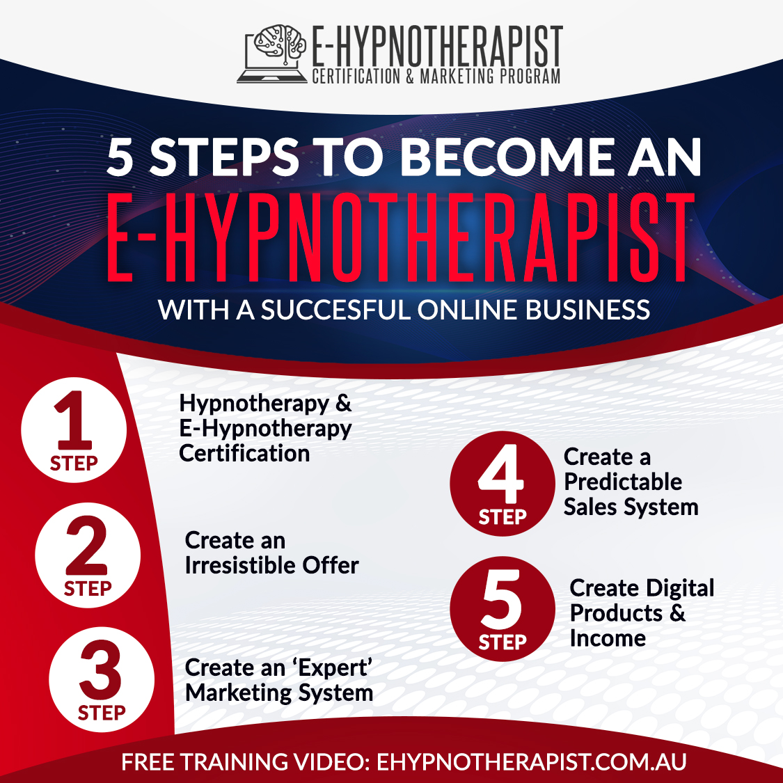 5 Steps To Become A Digital E-Hypnotherapist Summary